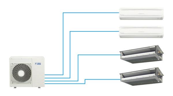 Thermopompe climatiseur DAIKIN multizone